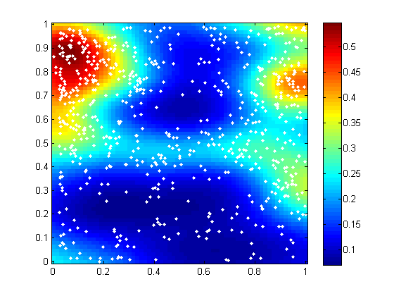 Pattern Discovery with Gaussian Processes
